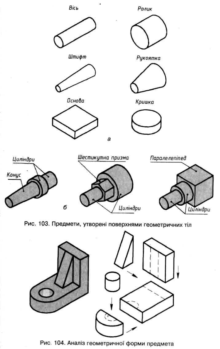 Читання креслень. Аналіз геометричної форми предмета за його кресленням.