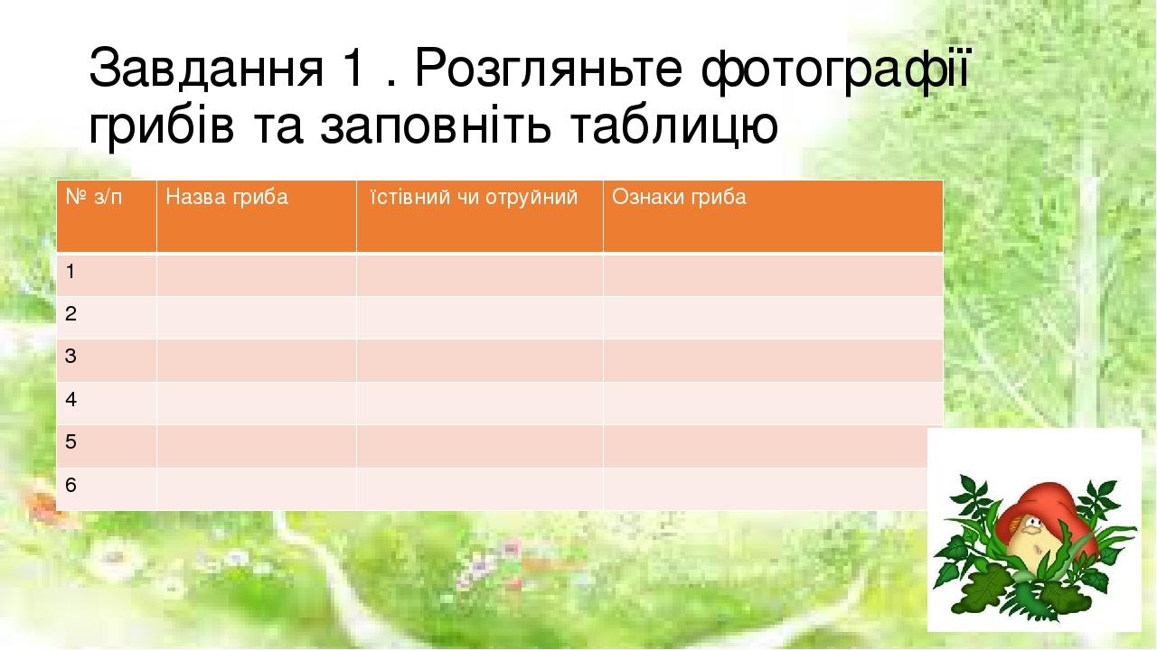 Завдання 1 . Розгляньте фотографії грибів та заповніть таблицю № з/п Назва гриба їстівний чи отруйний Ознакигриба 1 2 3 4 5 6