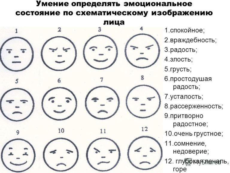 картинки для теста распознавание эмоций день адвоката поздравляя
