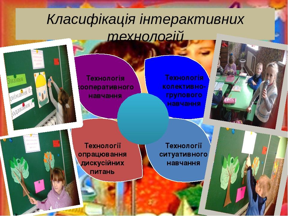Класифікація інтерактивних технологій Технологія колективно-групового навчання Технології ситуативного навчання Технології опрацювання дискусійних ...