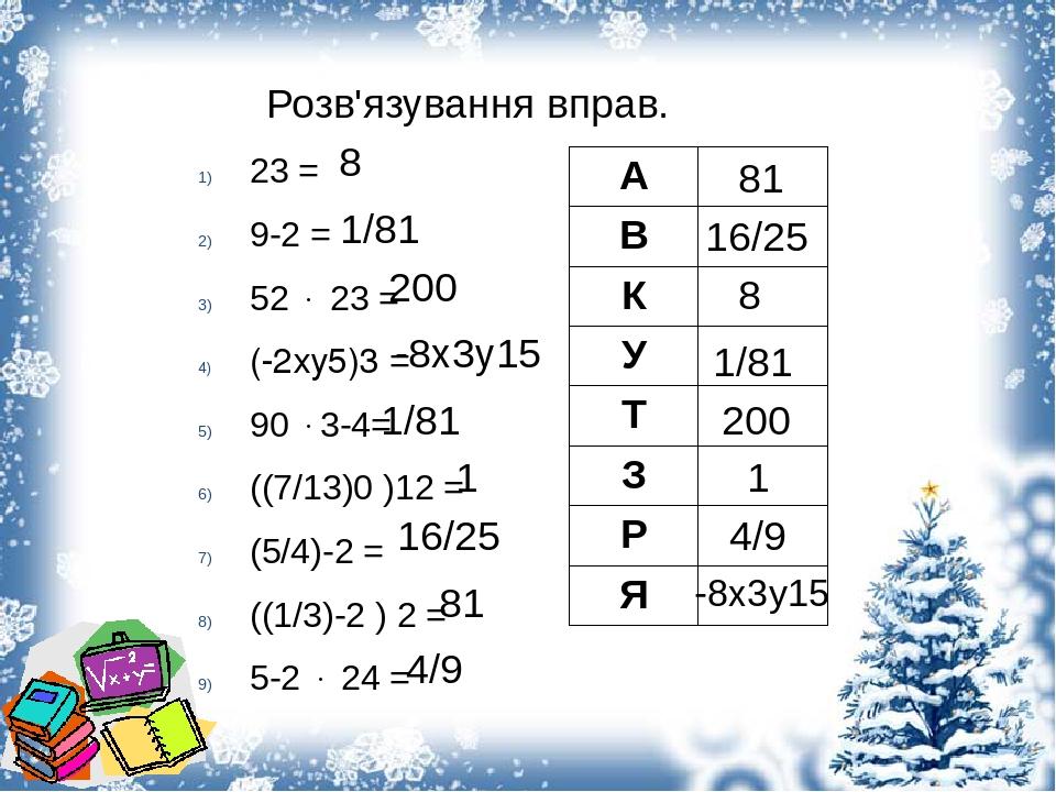 Розв'язування вправ. 23 = 9-2 = 52  23 = (-2ху5)3 = 90 3-4= ((7/13)0 )12 = (5/4)-2 = ((1/3)-2 ) 2 = 5-2  24 = 1/81 1/81 200 -8x3y15 1 1/81 16/25...