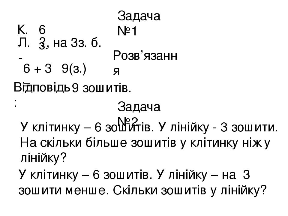 Задача №1 К. - 6 з. Л. - ?, на 3з. б. Розв'язання 6 + 3 = 9(з.) Відповідь: 9 зошитів. Задача №2 У клітинку – 6 зошитів. У лінійку - 3 зошити. На ск...