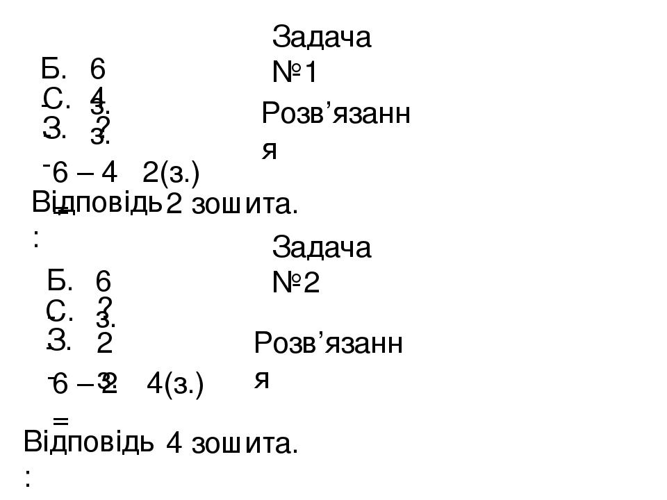 Задача №1 Б. - 6 з. С. - 4 з. З. - ? Розв'язання 6 – 4 = 2(з.) Відповідь: 2 зошита. Задача №2 Б. - 6 з. С. - ? З. - 2 з. Розв'язання 6 – 2 = 4(з.) ...