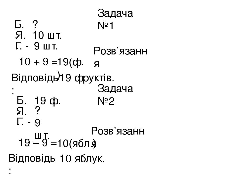 Задача №1 Б. - ? Я. - 10 шт. Г. - 9 шт. Розв'язання 10 + 9 = 19(ф.) Відповідь: 19 фруктів. Задача №2 Б. - 19 ф. Я. - ? Г. - 9 шт. Розв'язання 19 – ...