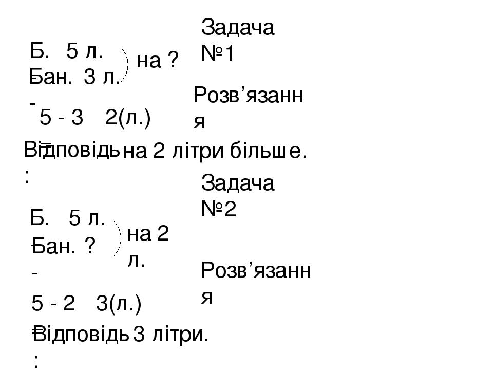 Задача №1 Б. - 5 л. Бан. - 3 л. Розв'язання 5 - 3 = 2(л.) Відповідь: на 2 літри більше. Задача №2 на ? Б. - 5 л. Бан. - ? на 2 л. Розв'язання 5 - 2...