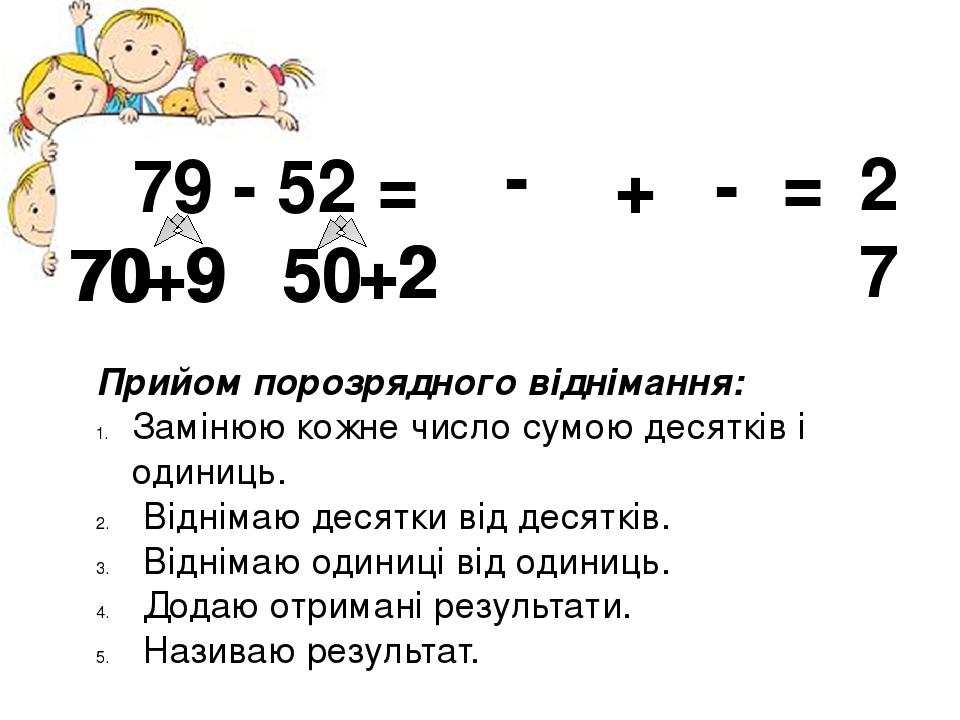 79 - 52 = 70 +9 50 +2 Прийом порозрядного віднімання: Замінюю кожне число сумою десятків і одиниць. Віднімаю десятки від десятків. Віднімаю одиниці...