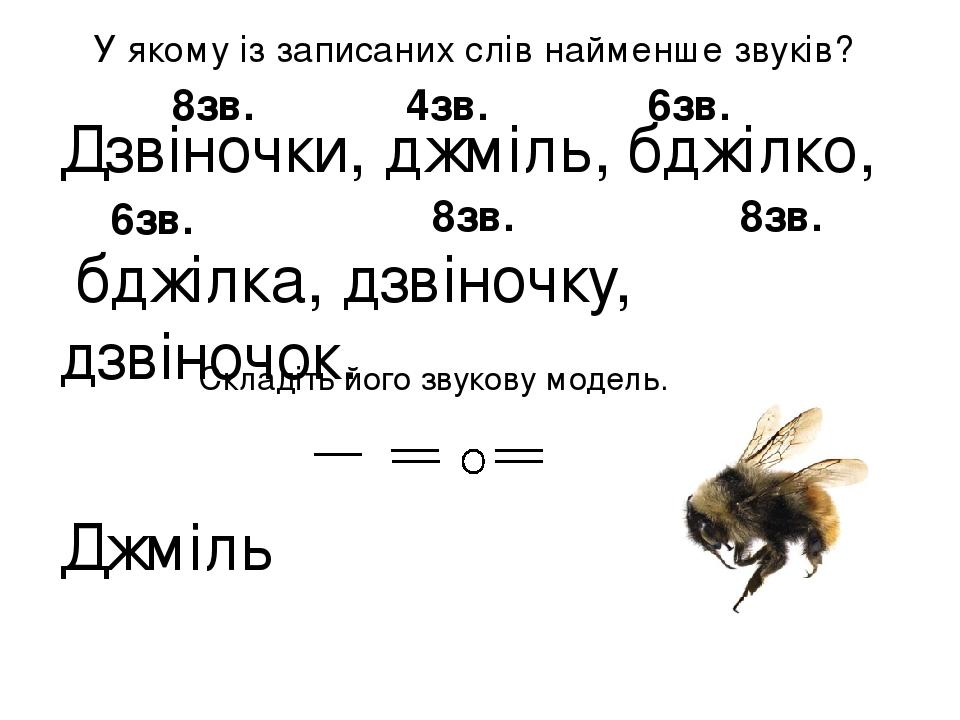 У якому із записаних слів найменше звуків? Дзвіночки, джміль, бджілко, бджілка, дзвіночку, дзвіночок. Джміль 8зв. 4зв. 6зв. 6зв. 8зв. 8зв. Складіть...