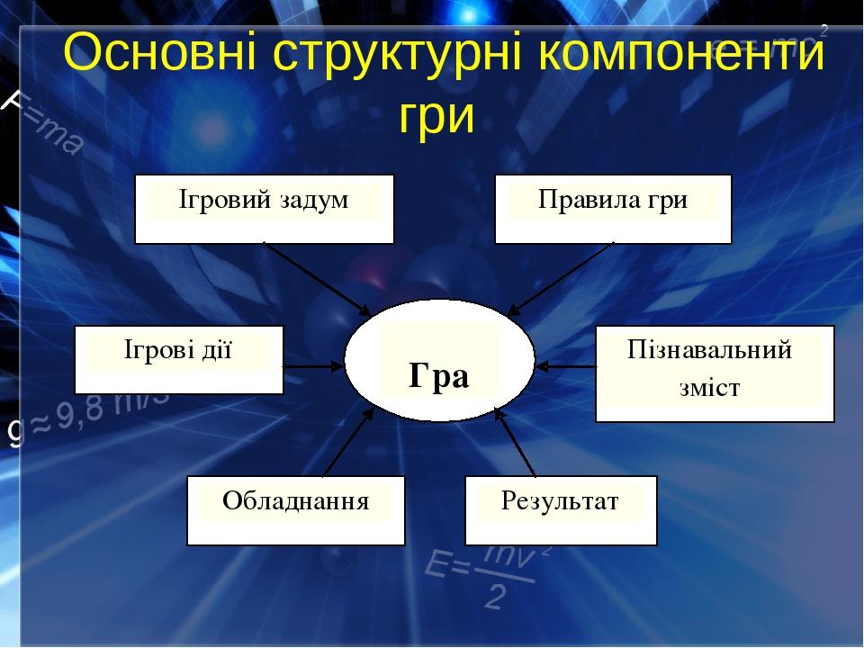 Основні структурні компоненти гри