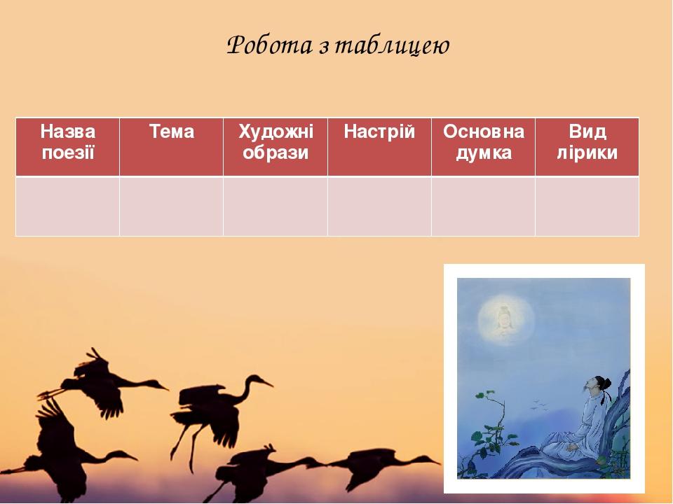 Робота з таблицею Назва поезії Тема Художні образи Настрій Основнадумка Вид лірики