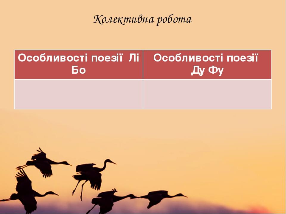 Колективна робота Особливості поезії Лі Бо Особливості поезіїДуФу