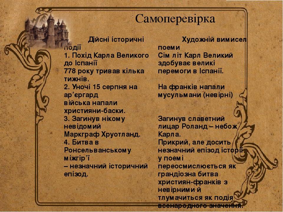 Самоперевірка Дійсні історичні події Художній вимисел поеми 1. Похід Карла Великого до Іспанії 778 року тривав кілька тижнів. Сім літ Карл Великий ...