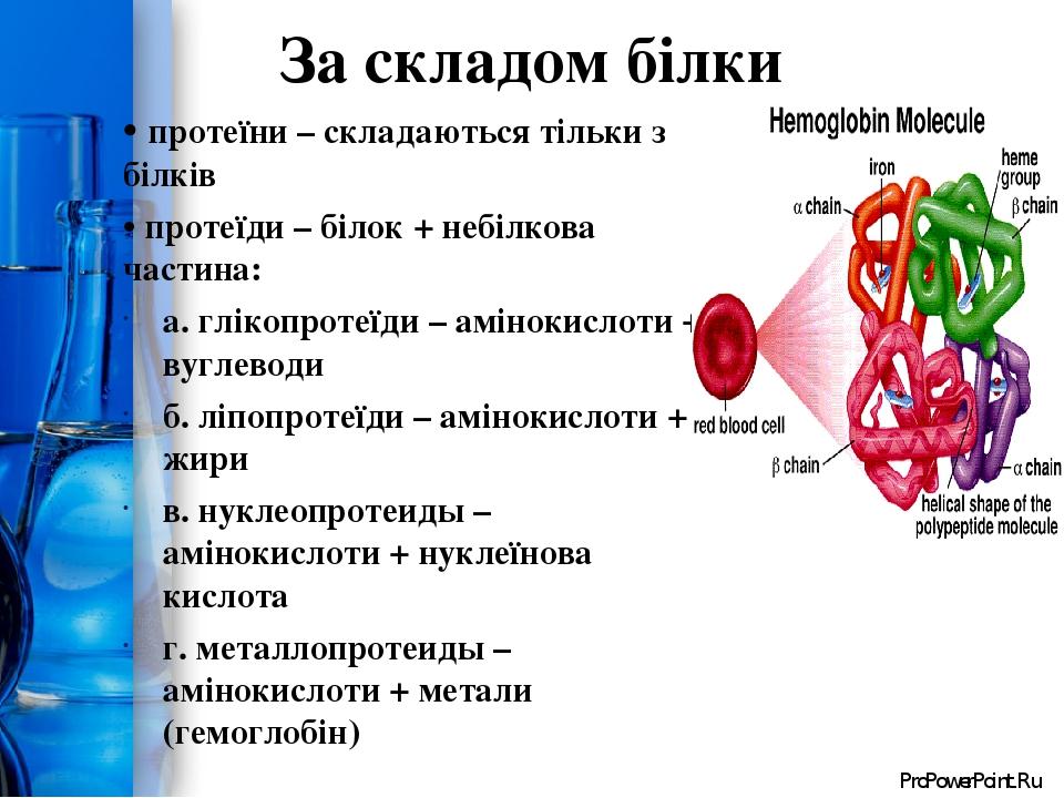 За складом білки • протеїни – складаються тільки з білків • протеїди – білок + небілкова частина: а. глікопротеїди – амінокислоти + вуглеводи б. лі...