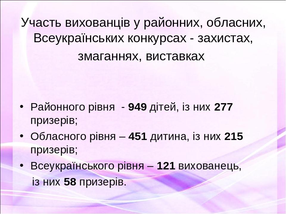 Участь вихованців у районних, обласних, Всеукраїнських конкурсах - захистах, змаганнях, виставках Районного рівня - 949 дітей, із них 277 призерів;...