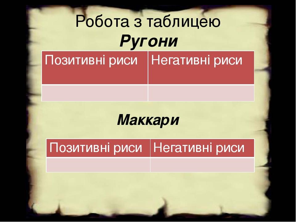 Робота з таблицею Ругони Маккари Позитивні риси Негативні риси Позитивні риси Негативні риси