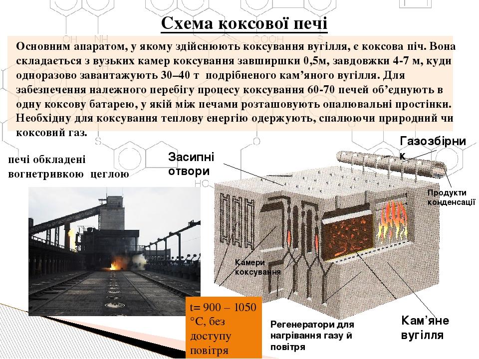 Основним апаратом, у якому здійснюють коксування вугілля, є коксова піч. Вона складається з вузьких камер коксування завширшки 0,5м, завдовжки 4-7 ...