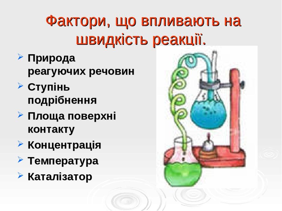 Фактори, що впливають на швидкість реакції. Природа реагуючих речовин Ступінь подрібнення Площа поверхні контакту Концентрація Температура Каталізатор