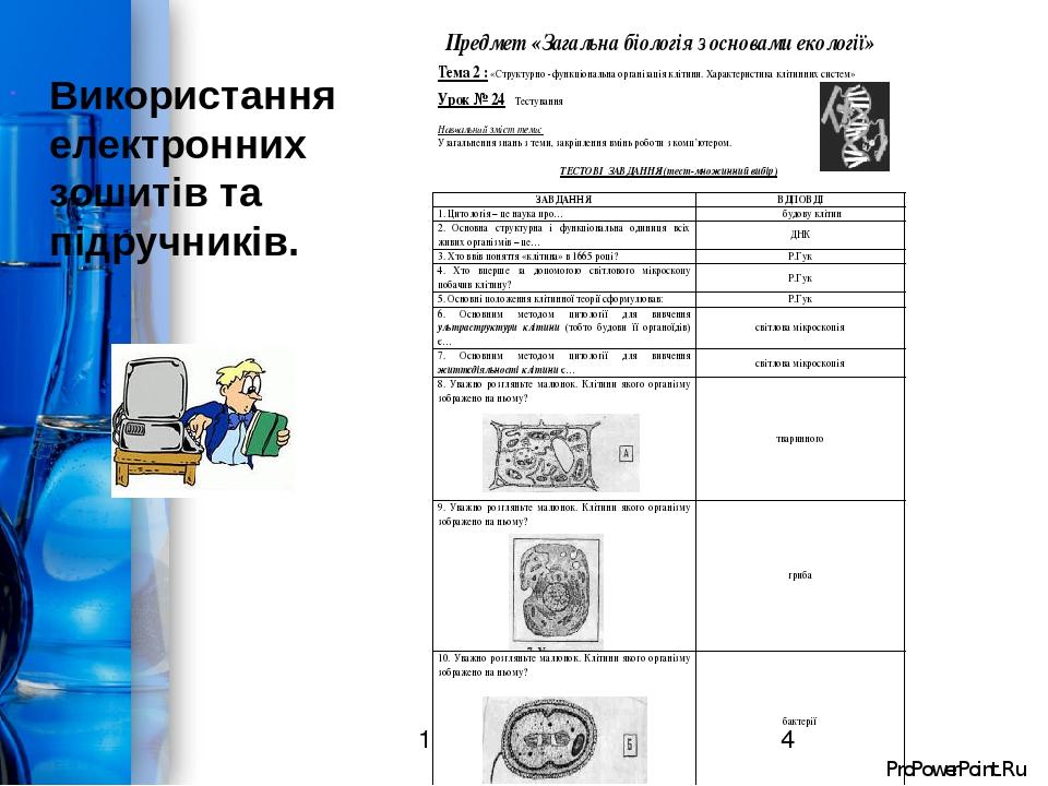 1 Використання електронних зошитів та підручників. ProPowerPoint.Ru