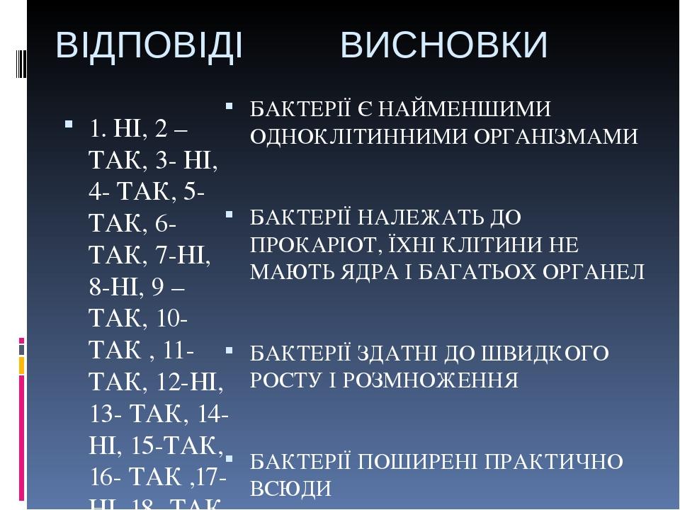 ВІДПОВІДІ ВИСНОВКИ 1. НІ, 2 –ТАК, 3- НІ, 4- ТАК, 5- ТАК, 6-ТАК, 7-НІ, 8-НІ, 9 – ТАК, 10-ТАК , 11- ТАК, 12-НІ, 13- ТАК, 14- НІ, 15-ТАК, 16- ТАК ,17-...