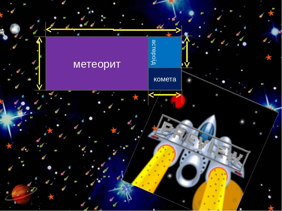 астероїд комета метеорит 20м 8м 6м 6 м 24 м, 44 м, 16 м.