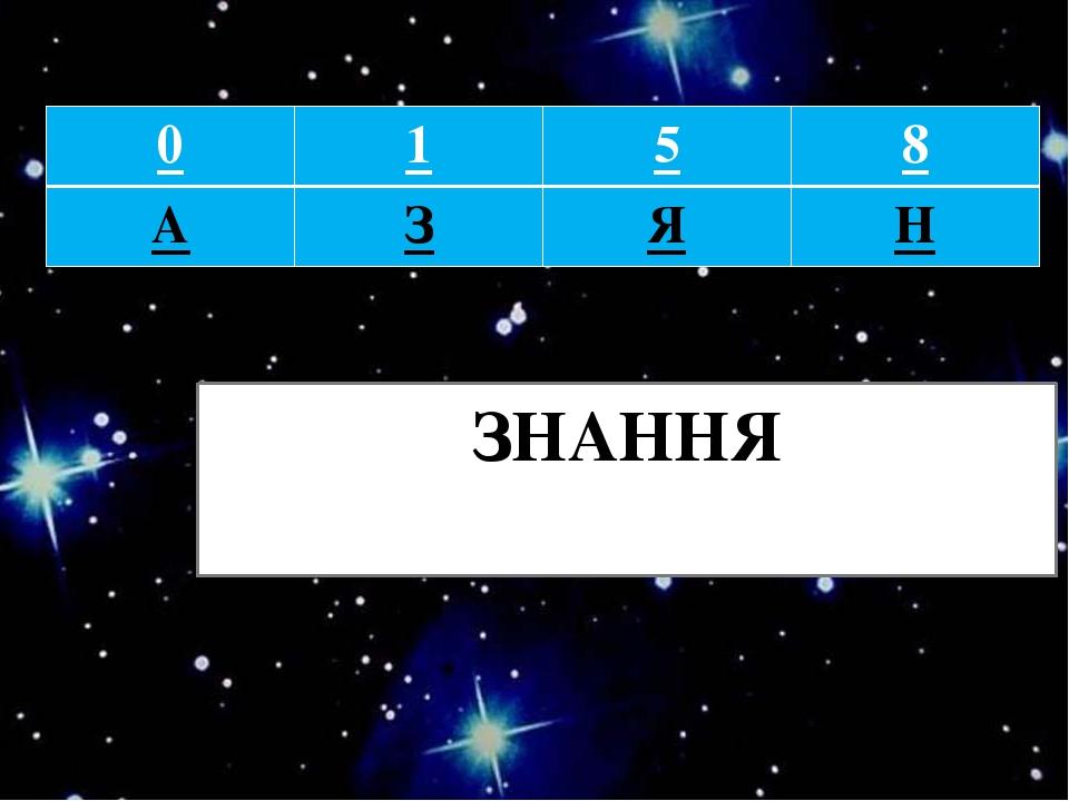 ЗНАННЯ 0 1 5 8 А З Я Н