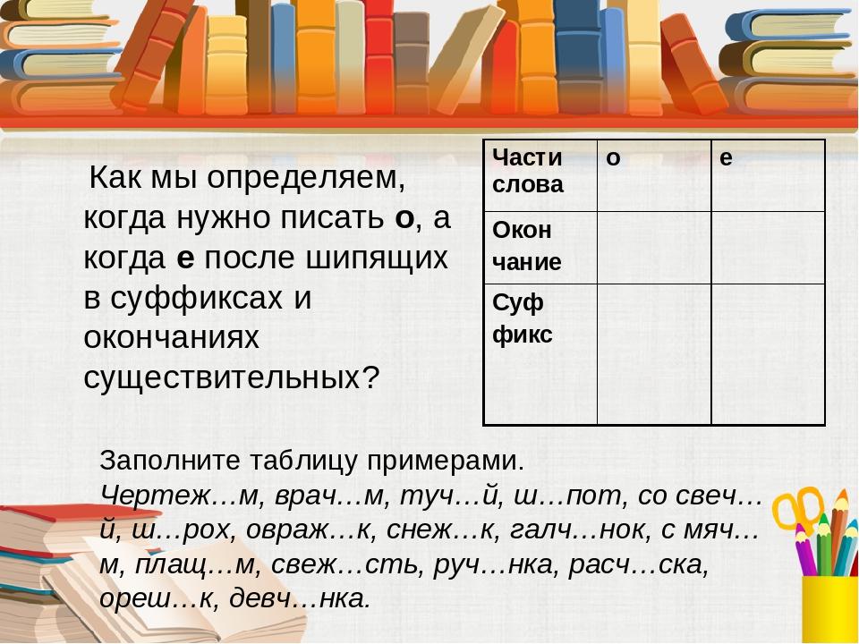 Как мы определяем, когда нужно писать о, а когда е после шипящих в суффиксах и окончаниях существительных? Заполните таблицу примерами. Чертеж…м, в...