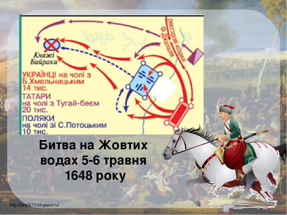 Битва на Жовтих водах 5-6 травня 1648 року http://lara3172.blogspot.ru/