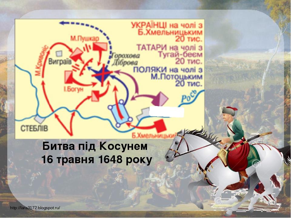 Битва під Косунем 16 травня 1648 року http://lara3172.blogspot.ru/