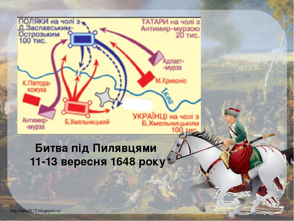 Битва під Пилявцями 11-13 вересня 1648 року http://lara3172.blogspot.ru/