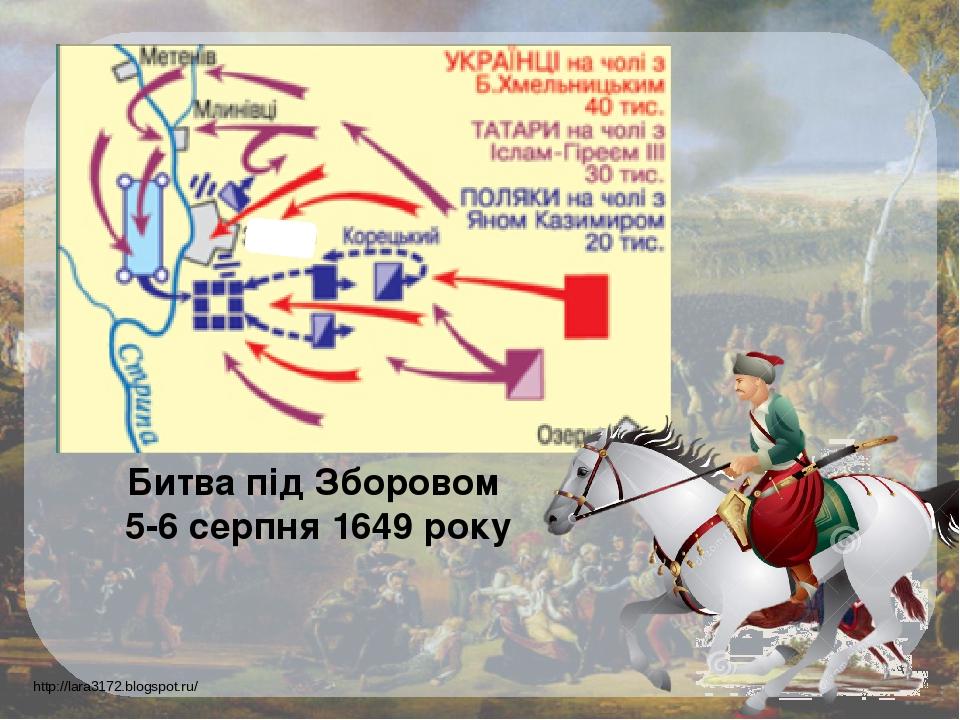 Битва під Зборовом 5-6 серпня 1649 року http://lara3172.blogspot.ru/