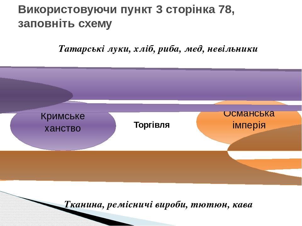 Використовуючи пункт 3 сторінка 78, заповніть схему Кримське ханство Османська імперія Татарські луки, хліб, риба, мед, невільники Тканина, ремісни...