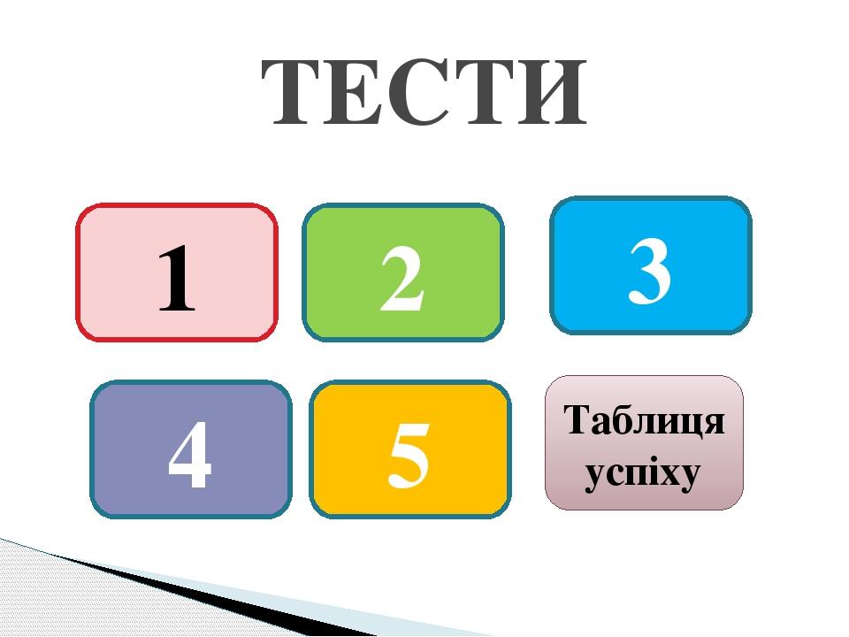 ТЕСТИ 1 2 4 3 5 Таблиця успіху