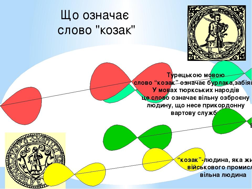 """Польський автор: Від слова """"коза""""; козаки були жвавими і витривалими, як кози. Турецькою мовою слово """"козак"""" означає бурлака,забіяка. У мовах тюркс..."""