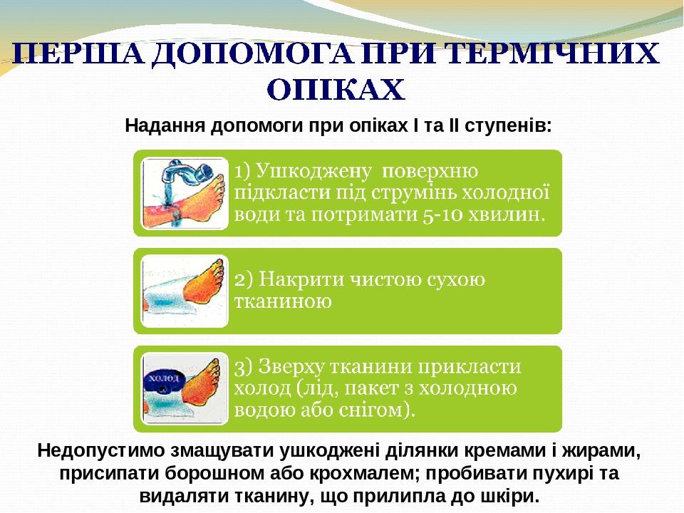 Надання допомоги при опіках I та II ступенів: Недопустимо змащувати ушкоджені ділянки кремами і жирами, присипати борошном або крохмалем; пробивати...