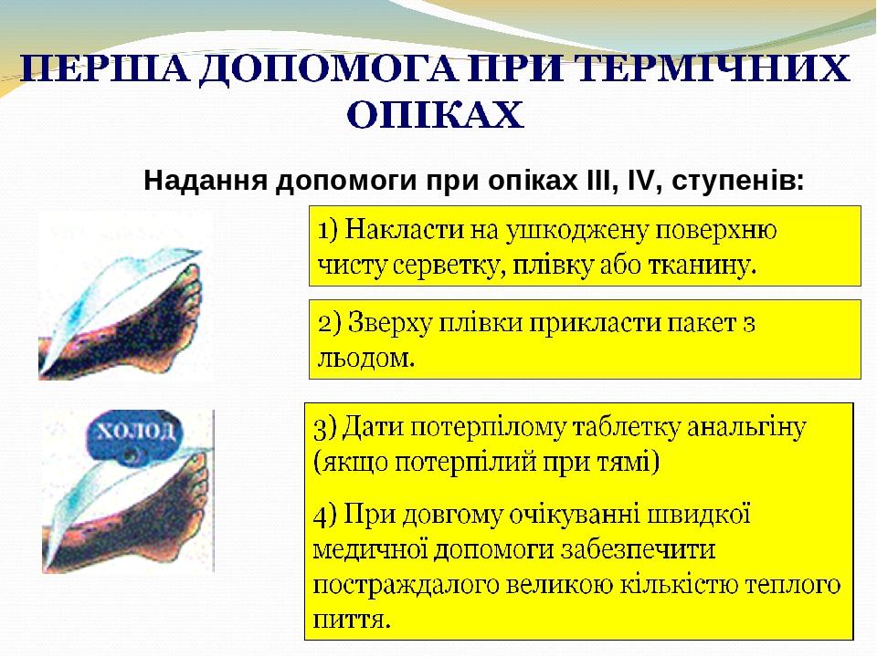 Надання допомоги при опіках IІІ, ІV, ступенів: