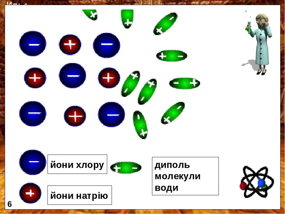йони хлору йони натрію диполь молекули води 6
