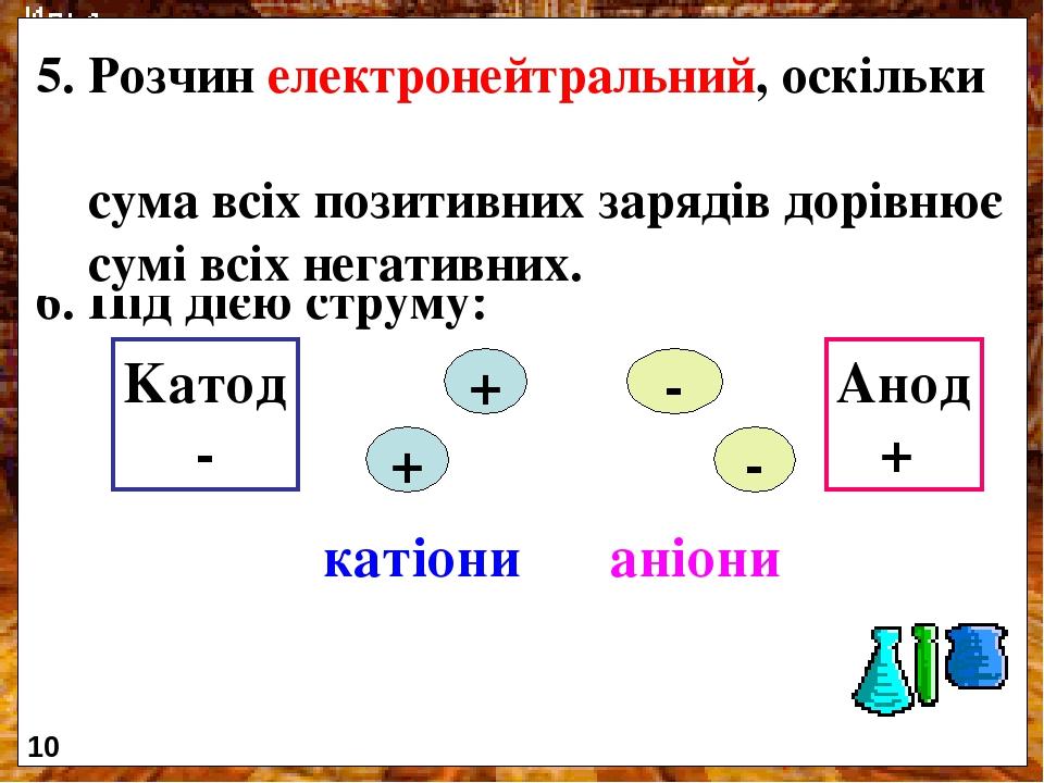 + + - Kатод - Анод + катіони аніони - 6. Під дією струму: 5. Розчин електронейтральний, оскільки сума всіх позитивних зарядів дорівнює сумі всіх не...