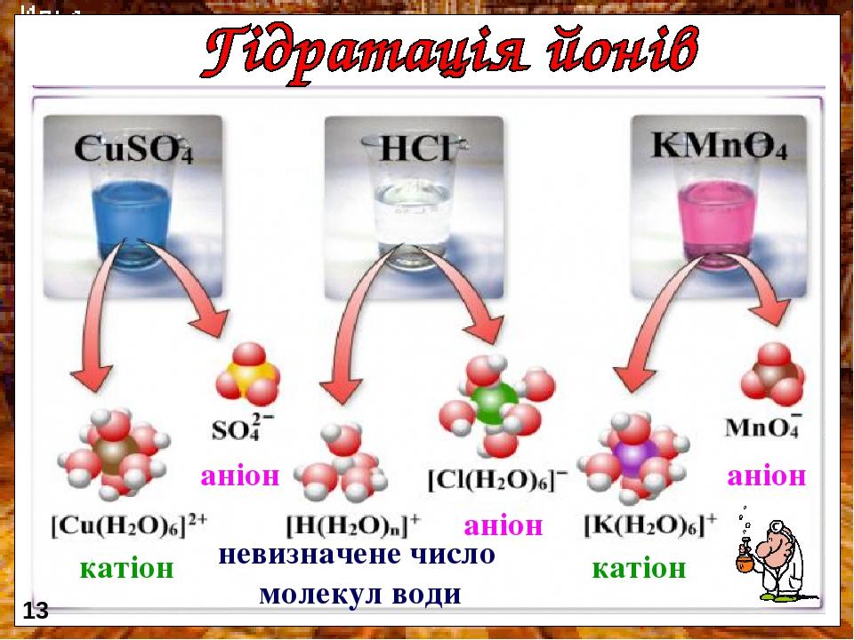 аніон аніон аніон катіон катіон невизначене число молекул води 13