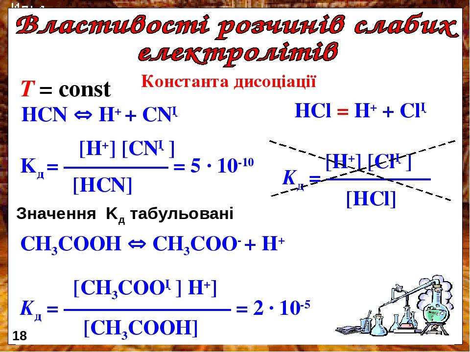 T = const HCN  H+ + CN─ HCl = H+ + Cl─ Значення Kд табульовані СН3СООН  СН3СОO- + H+ [СН3СОО─] H+] Kд = ———————— = 2 ∙ 10-5 [СН3СООН] Константа д...