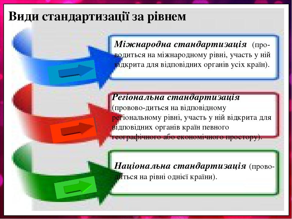 Види стандартизації за рівнем Міжнародна стандартизація (про-водиться на міжнародному рівні, участь у ній відкрита для відповідних органів усіх кра...