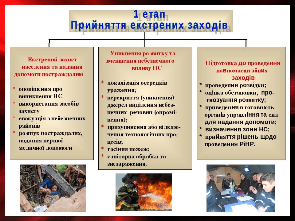 Екстрений захист населення та надання допомоги постраждалим * оповіщення про виникнення НС * використання засобів захисту * евакуація з небезпечних...