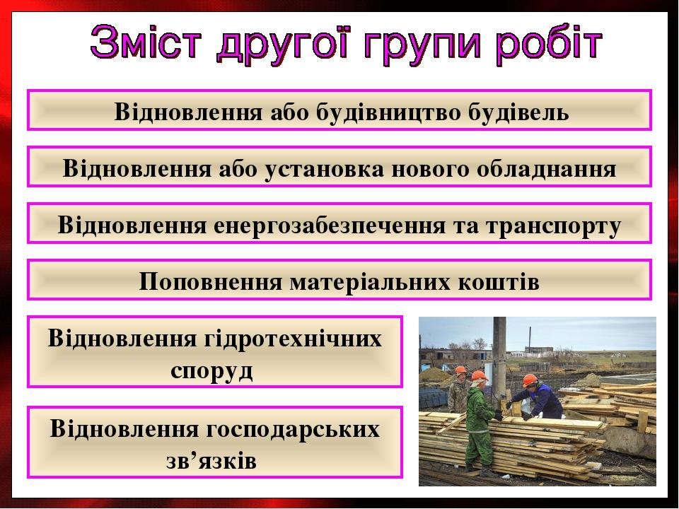 Відновлення або будівництво будівель Відновлення енергозабезпечення та транспорту Відновлення гідротехнічних споруд Відновлення або установка новог...