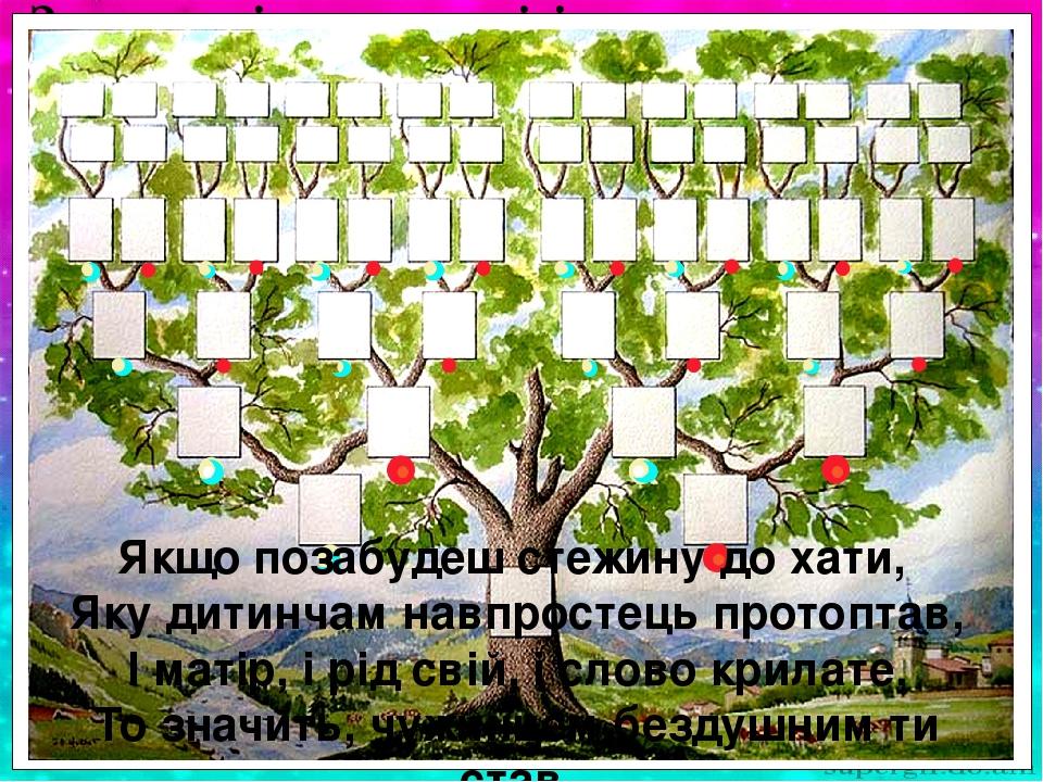 З яких доріг, земель, світів – Все знати мусиш ти… І про дідів і про батьків – Вони твої світи. дитина тато мама дід дід бабуся бабуся Якщо позабуд...