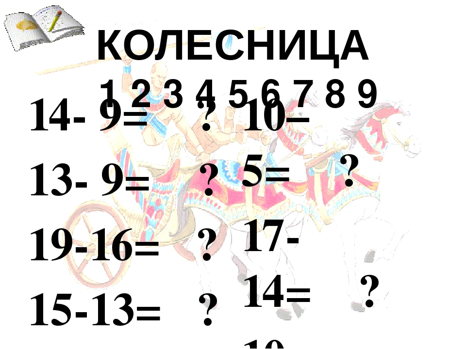 КОЛЕСНИЦА  1 2 3 4 5 6 7 8 9  14- 9= ?  13- 9= ?  19-16= ?  15-13= ?