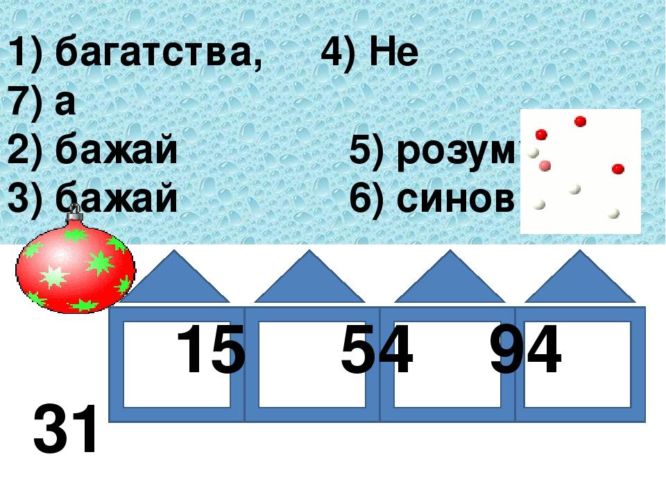 1) багатства, 4) Не 7) а 2) бажай 5) розуму! 3) бажай 6) синові 15 54 94 31 +28 +7 -22 -26