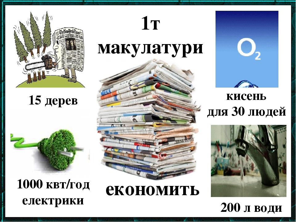 1т макулатури економить кисень для 30 людей 15 дерев 200 л води 1000 квт/год електрики