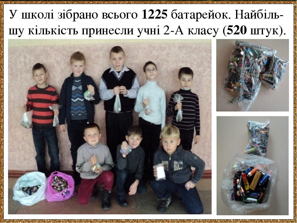 У школі зібрано всього 1225 батарейок. Найбіль-шу кількість принесли учні 2-А класу (520 штук).