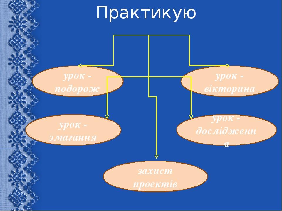 урок - вікторина урок - дослідження урок - подорож Практикую урок - змагання захист проектів