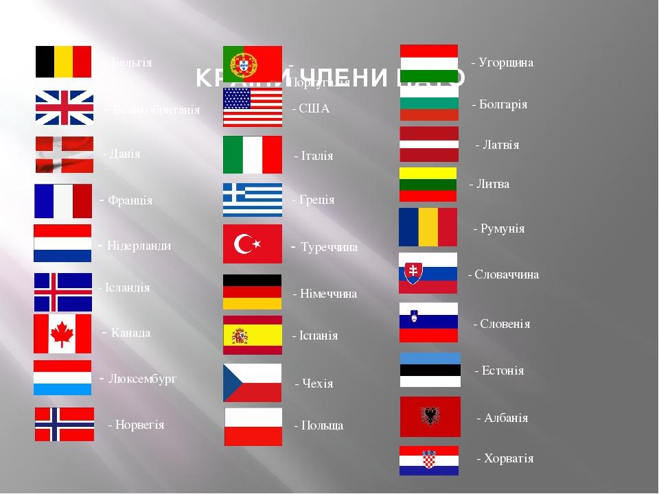 КРАЇНИ ЧЛЕНИ НАТО - Бельгія - Великобританія - Данія - Франція - Нідерланди - Ісландія - Канада - Люксембург - Норвегія - Португалія - США - Італія...