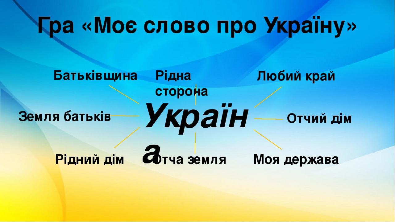 Гра «Моє слово про Україну» Україна Батьківщина Рідна сторона Любий край Земля батьків Отчий дім Рідний дім Отча земля Моя держава