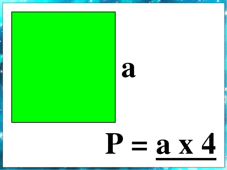 Куб – об'ємна геоме-трична фігура, кожна грань якого – квадрат. а Р = а х 4